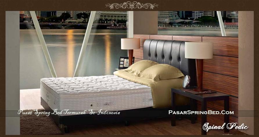 Daftar Harga Spring Bed